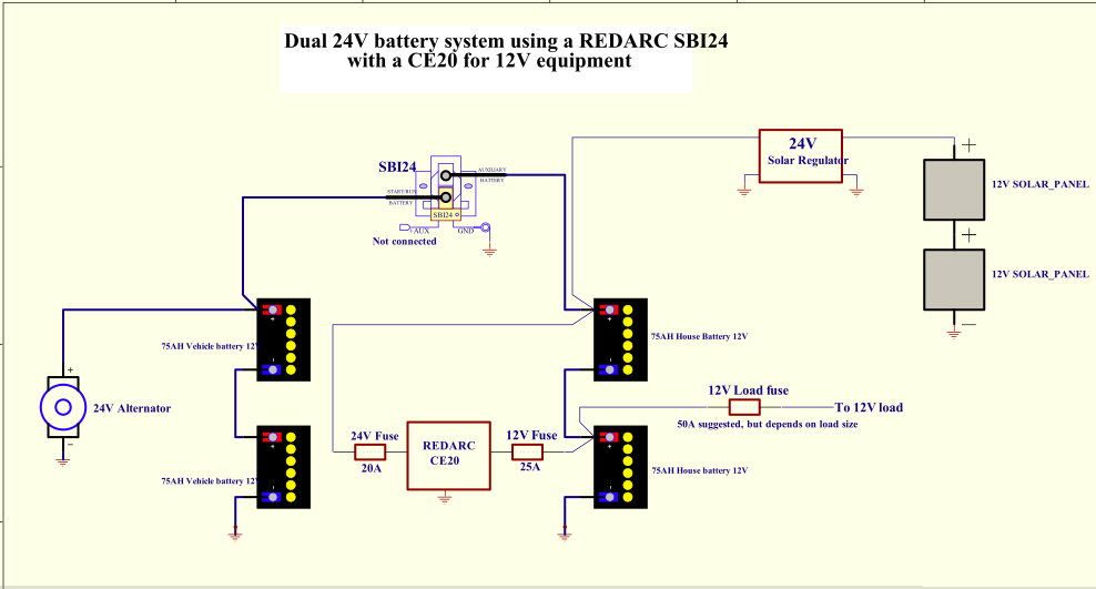 Twin Alternator Wiring Diagram : Dual battery to starter wiring diagram get free image
